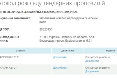energodarskij-gorsovet-zakazhet-za-88-milliona-griven-goryachee-pitanie-v-shkolah.png