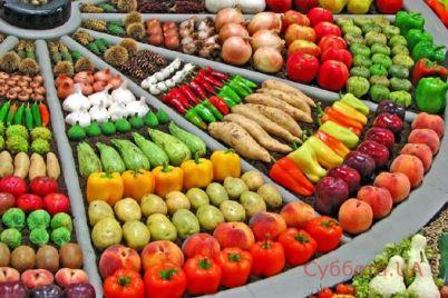 eto-neuvazhenie-k-klientam-zhiteli-zaporozhya-vozmushheny-sostoyaniem-tovara-v-odnom-iz-gorodskih-supermarketov-foto.jpg