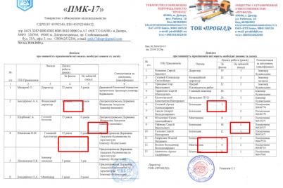 firmy-s-dokumentami-napechatannymi-na-odnom-printere-neudachno-zashli-na-4-millionnyj-tender-ot-berdyanskogo-morporta.png