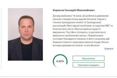 gennadij-borisov-ot-vygovorov-buryaka-k-lideram-prajmeriz-slugi-naroda-v-zaporozhe.jpg