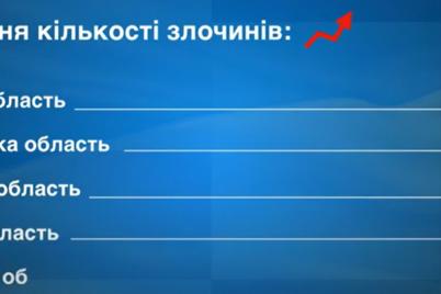 genprokuror-ukrainy-pozhurila-zaporozhskih-pravoohranitelej-kotorye-zatyagivayut-rassledovaniya.png