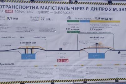 golova-ukraavtodoru-v-zaporizhzhi-rozpoviv-pro-tempi-budivnicztva-mostiv.jpg