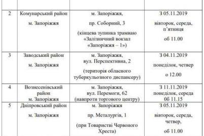 gorozhanam-na-zametku-v-zaporozhe-rabotayut-punkty-obogreva-adresa-1.jpg
