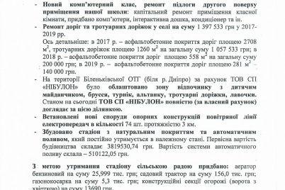 gromada-belenkogo-obidelas-na-glavu-zaporozhskogo-oblsoveta-za-to-chto-on-raskritikoval-kompaniyu-vadaturskogo.jpg
