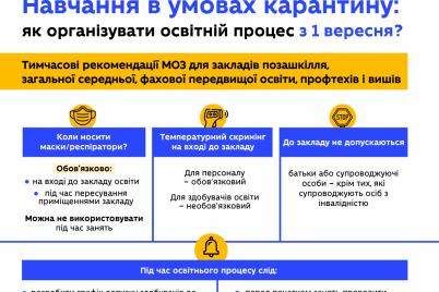 hoch-zaporizhzhya-u-zelenij-zoni-ale-karantinni-zahodi-u-shkolah-nihto-ne-vidminyav.png