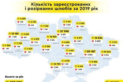 horoshaya-statistika-v-proshlom-godu-bolshe-zaporozhczev-pozhenilos-chem-razvelos-1.jpg