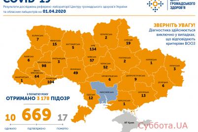 informacziya-o-rasprostranenii-covid-19-v-zaporozhskoj-oblasti.png