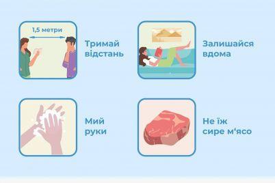 informacziya-o-rasprostranenii-covid-19-v-zaporozhskoj-oblasti-za-sutki-obnovleno.jpg