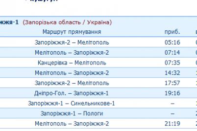 iz-zaporozhya-zapustyat-elektrichki-na-dnepr-i-nikopol-raspisanie.png