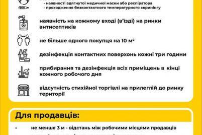kabinet-ministriv-dozvoliv-robotu-prodovolchih-rinkiv.jpg