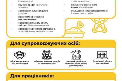 kak-budut-rabotat-detsady-v-moz-nazvali-konkretnye-pravila-infografika.jpg