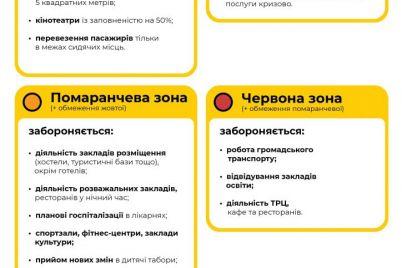 kak-budut-rabotat-sady-i-shkoly-zaporozhya-s-vvedeniem-adaptivnogo-karantina.jpg