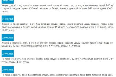 kak-dolgo-v-zaporozhe-prodlyatsya-dozhdi.jpg