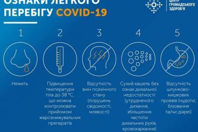 kak-dolzhen-vesti-sebya-bolnoj-koronavirusom-v-domashnih-usloviyah.jpg