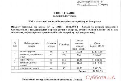 kak-zaporozhskie-chinovniki-navarivayutsya-na-pitanii-detej-v-sadah-i-shkolah.jpg