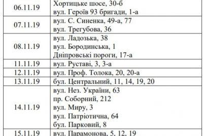 kakaya-bol-komu-v-zaporozhe-otklyuchat-vodu-za-dolgi-adresa-1.jpg