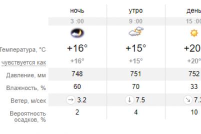 kakaya-budet-pogoda-v-zaporozhe-prognoz-s-14-po-18-sentyabrya.png
