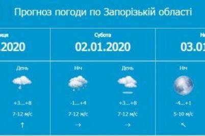 kakaya-pogoda-v-zaporozhskoj-oblasti-budet-na-novogodnie-prazdniki.jpg