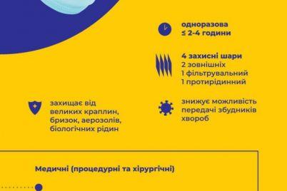 kakie-maski-realno-zashhishhayut-ot-koronavirusa-foto.jpg