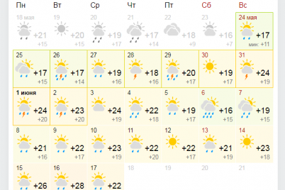 kakoj-budet-pogoda-na-kurortah-azova-v-iyune.png