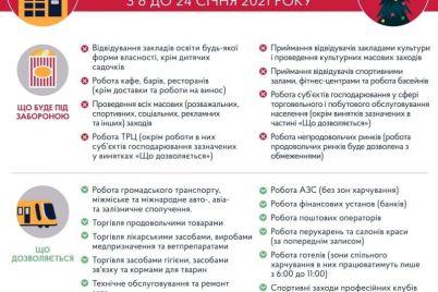 karantin-a-ne-lokdaun-kakie-ogranicheniya-budut-dejstvovat-v-ukraine-s-8-yanvarya.jpg