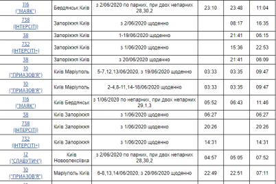 kilkist-potyagiv-kursuyuchih-cherez-zaporizhzhya-zbilshilasya-spisok.png