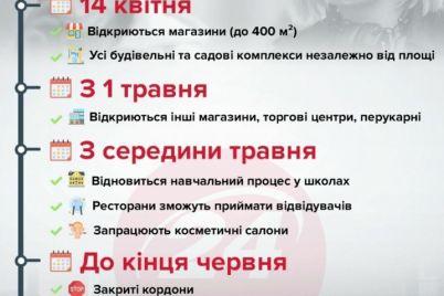 kogda-deti-vernutsya-v-shkoly-zarabotayut-tcz-i-restorany-poyavilsya-plan-vyhoda-iz-karantina-po-datam-smi.jpg