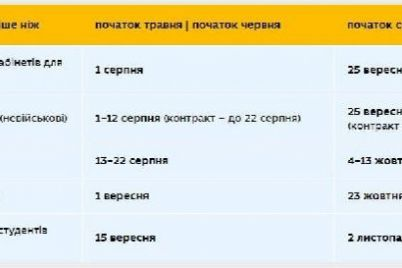 kogda-startuet-vstupitelnaya-kampaniya-v-vuzy-dva-sczenariya.jpg
