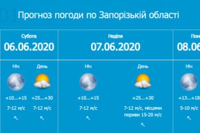 kogda-v-zaporozhe-nastupit-dolgozhdannoe-letnee-teplo.png