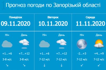 kogda-v-zaporozhskoj-oblasti-ozhidayut-pervye-nochnye-zamorozki.png