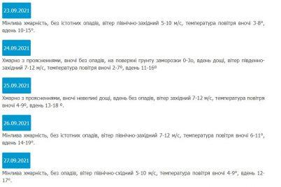 kogda-zakonchatsya-dozhdi-i-potepleet-v-zaporozhe-i-oblasti.jpg