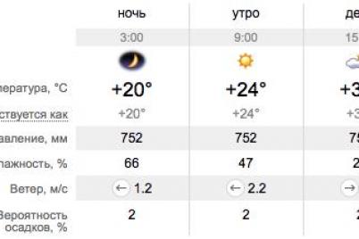 kolgotki-ne-nadevaj-kakaya-pogoda-budet-na-den-znanij-v-zaporozhe.png