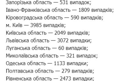 kolichestvo-bolnyh-koronavirusom-v-ukraine-ostaetsya-rekordno-vysokim-statistika.png