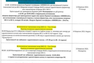kompaniya-onur-taahhut-yaka-budud194-mosti-v-zaporizhzhi-oprilyudnila-orid194ntovanij-grafik-robit-na-3-misyaczi.jpg