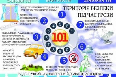 konecz-rabochej-nedeli-v-zaporozhskoj-oblasti-budet-grozovym.jpg