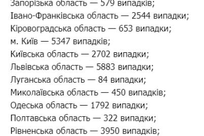koronavirus-3-iyulya-kolichestvo-novyh-sluchaev-za-proshedshie-sutki.png