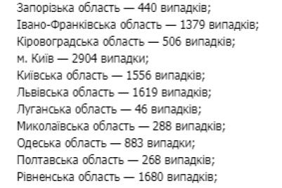 koronavirus-30-maya-kolichestvo-zafiksirovannyh-sluchaev-za-proshedshie-sutki.png