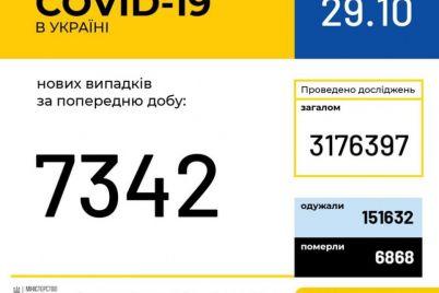 koronavirus-v-ukraine-minzdrav-planiruet-vvesti-novyj-sposob-testirovaniya-bolnyh.jpg