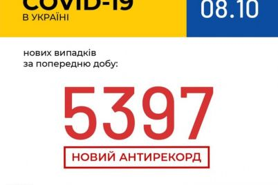 koronavirus-v-ukraine-snova-bet-rekordy-bolee-pyati-tysyach-novyh-sluchaev-za-sutki.jpg