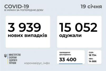 koronavirus-v-ukraine-zaporozhskaya-oblast-ne-pokidaet-trojku-liderov.jpg