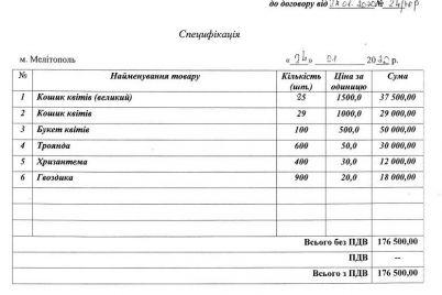 korziny-po-1500-griven-i-gvozdiki-po-20-melitopolskij-gorsovet-zakazal-czvetov-na-176-tysyach.jpg