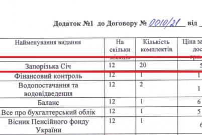 kp-vodokanal-zaplatit-20-tysyach-griven-za-reklamu-v-zaporozkij-sichi-i-otdast-11-tysyach-griven-za-podpisku.png