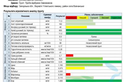krasnye-vody-v-zaporozhskoj-oblasti-prirodno-zapovednyj-fond-postradal-ot-proryva-truby-kombinata-foto.png