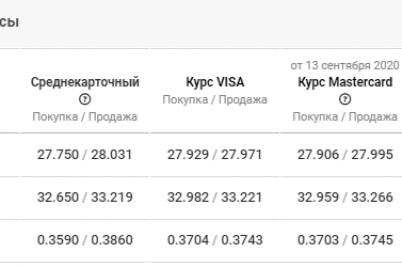 kurs-valyut-v-zaporozhe-na-14-sentyabrya-s-chego-nachinaetsya-nedelya.png