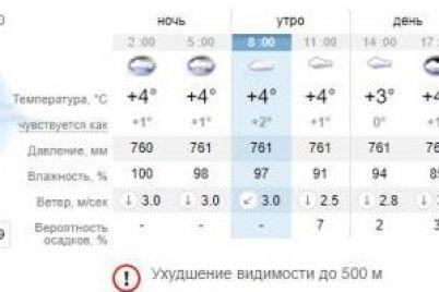 kutajsya-v-sharf-kakaya-pogoda-budet-segodnya-v-zaporozhe-1.jpg