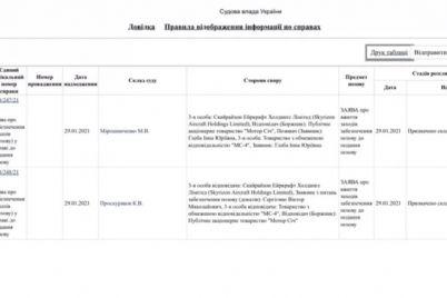 lyudi-boguslaeva-prodolzhayut-nesti-v-sud-iski-chtoby-sorvat-obshhee-sobranie-akczionerov-motor-sich-31-yanvarya.jpg