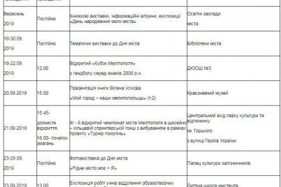 melitopol-vidznachit-235-richchya-programma-zahodiv.jpg