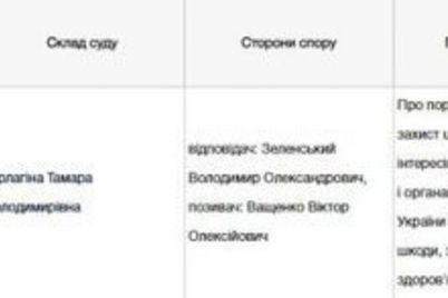 melitopolecz-podal-na-zelenskogo-v-sud-1.jpg