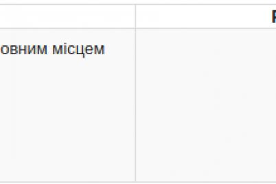 mer-energodara-zarabotal-million-griven-i-kupil-novuyu-mashinu.png