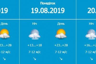 meteorologi-rasskazali-chego-zhdat-zaporozhczam-ot-pogody-na-vyhodnyh.jpg
